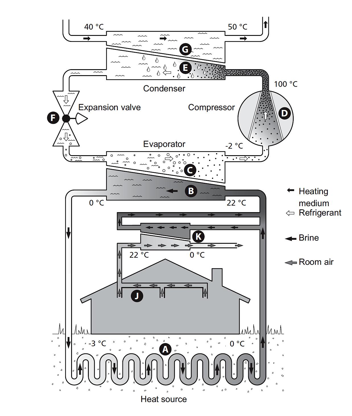 istraukiamo-oro-silumos-siurblio-schema-copy